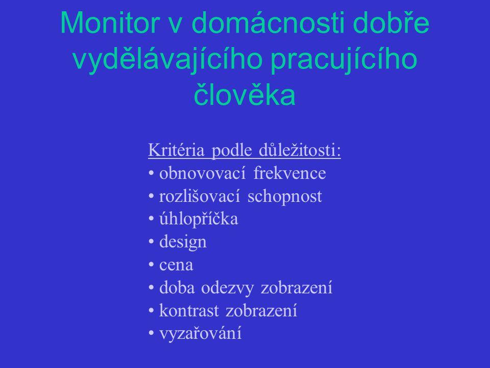 Monitor v domácnosti dobře vydělávajícího pracujícího člověka Kritéria podle důležitosti: obnovovací frekvence rozlišovací schopnost úhlopříčka design cena doba odezvy zobrazení kontrast zobrazení vyzařování