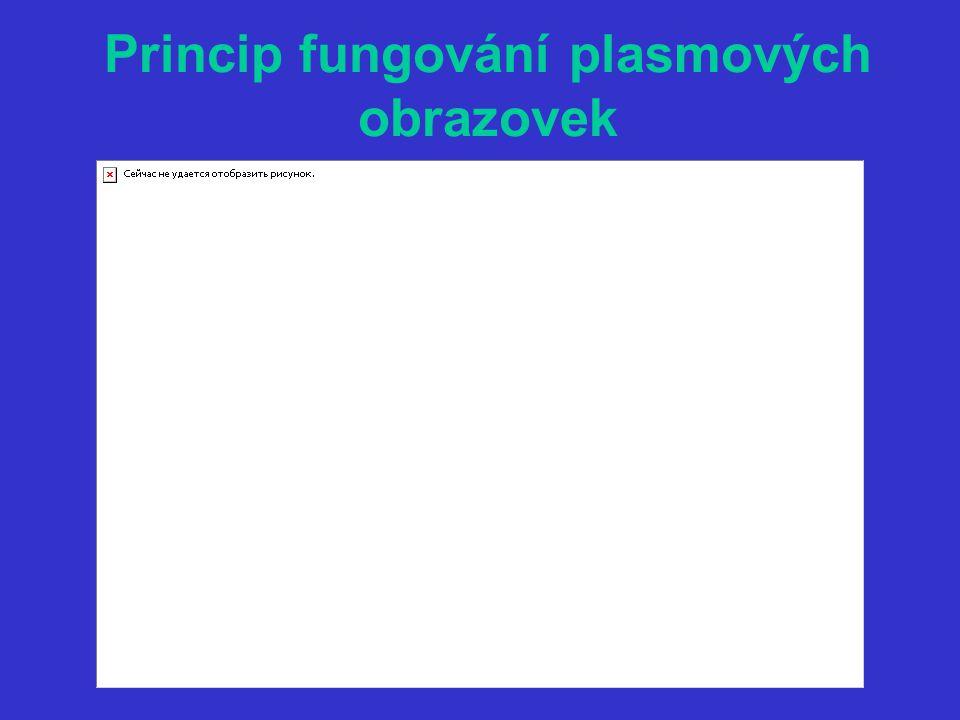 Princip fungování plasmových obrazovek