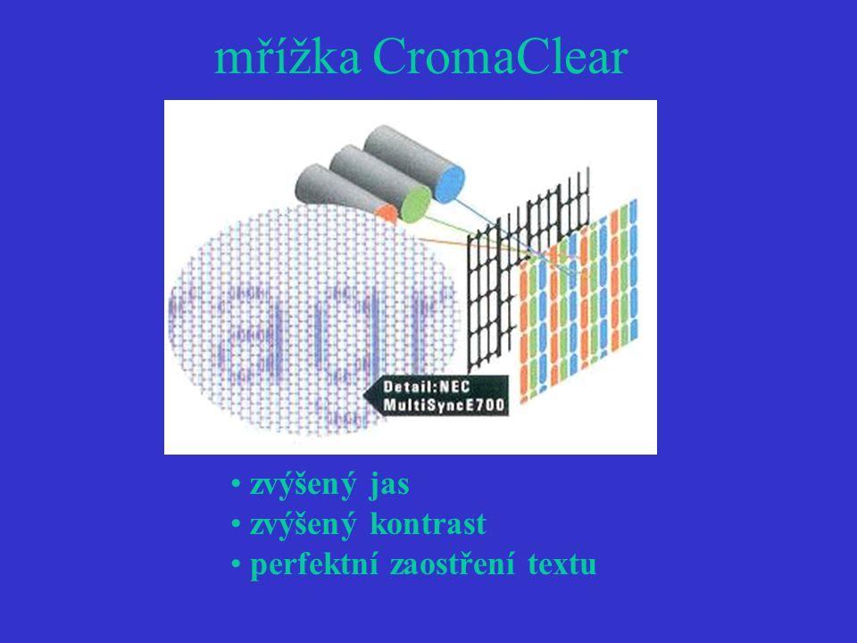 mřížka CromaClear zvýšený jas zvýšený kontrast perfektní zaostření textu