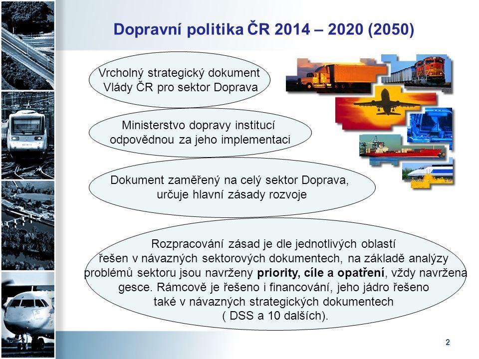 2 Dopravní politika ČR 2014 – 2020 (2050) Vrcholný strategický dokument Vlády ČR pro sektor Doprava Ministerstvo dopravy institucí odpovědnou za jeho