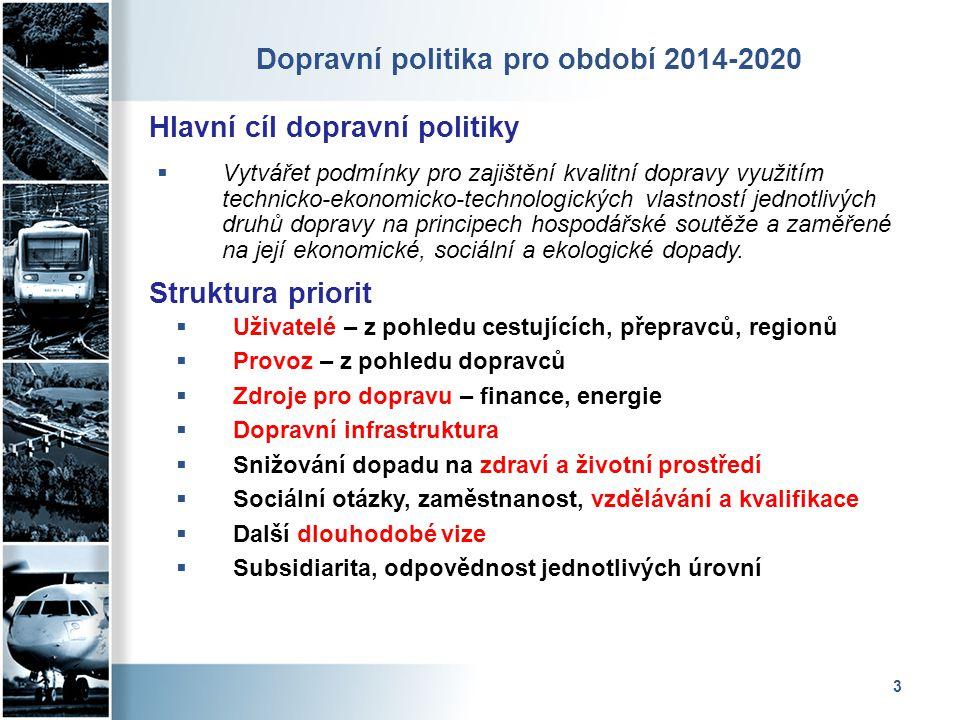 3 Hlavní cíl dopravní politiky Dopravní politika pro období 2014-2020  Vytvářet podmínky pro zajištění kvalitní dopravy využitím technicko-ekonomicko