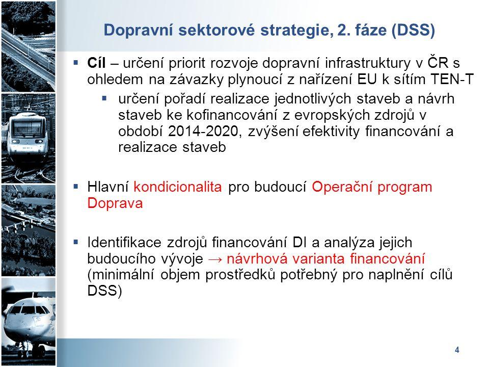 4 Dopravní sektorové strategie, 2. fáze (DSS)  Cíl – určení priorit rozvoje dopravní infrastruktury v ČR s ohledem na závazky plynoucí z nařízení EU