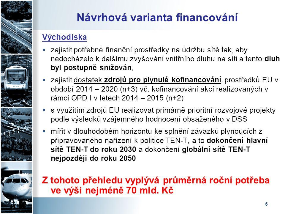5 Návrhová varianta financování Východiska  zajistit potřebné finanční prostředky na údržbu sítě tak, aby nedocházelo k dalšímu zvyšování vnitřního d