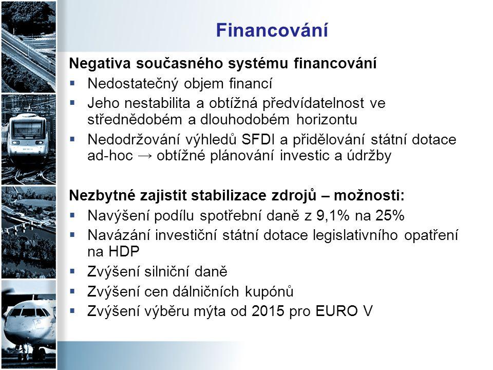 Financování Negativa současného systému financování  Nedostatečný objem financí  Jeho nestabilita a obtížná předvídatelnost ve střednědobém a dlouho