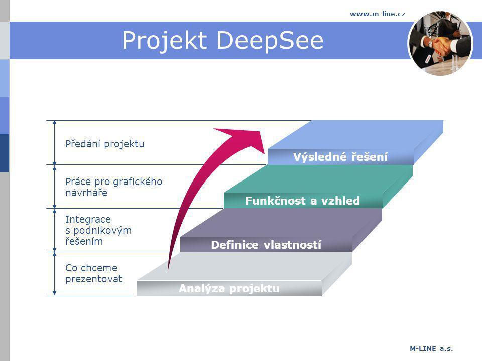 M-LINE a.s. www.m-line.cz Projekt DeepSee Předání projektu Práce pro grafického návrháře Integrace s podnikovým řešením Co chceme prezentovat Výsledné