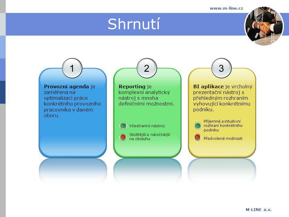 M-LINE a.s. www.m-line.cz Shrnutí 1 Provozní agenda je zaměřena na optimalizaci práce konkrétního provozního pracovníka v daném oboru. 2 Reporting je