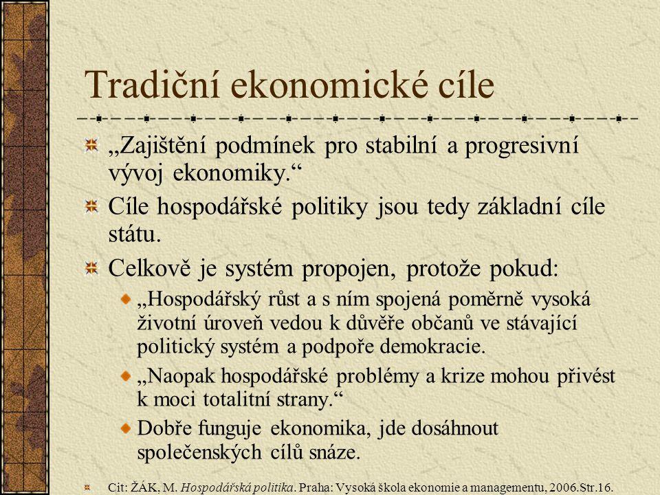 """Tradiční ekonomické cíle """"Zajištění podmínek pro stabilní a progresivní vývoj ekonomiky."""" Cíle hospodářské politiky jsou tedy základní cíle státu. Cel"""
