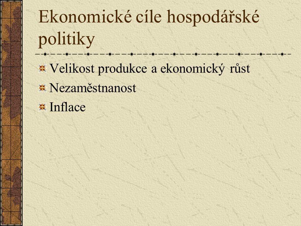 Ekonomické cíle hospodářské politiky Velikost produkce a ekonomický růst Nezaměstnanost Inflace