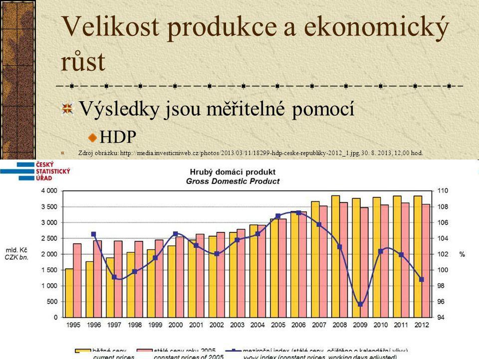 Velikost produkce a ekonomický růst Výsledky jsou měřitelné pomocí HDP Zdroj obrázku: http://media.investicniweb.cz/photos/2013/03/11/18299-hdp-ceske-