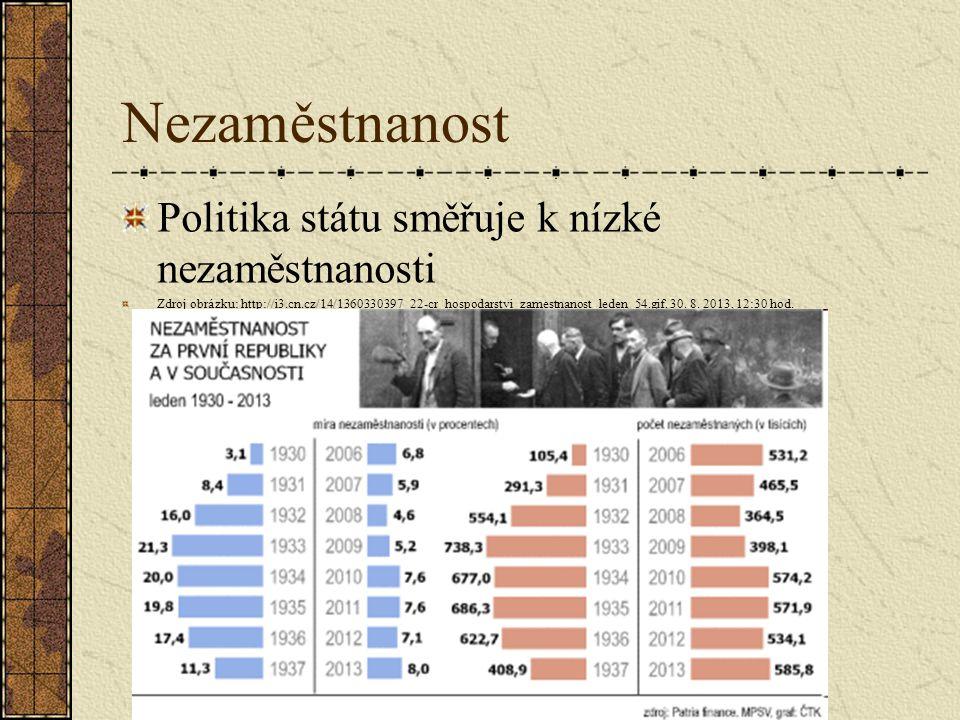 Nezaměstnanost Politika státu směřuje k nízké nezaměstnanosti Zdroj obrázku: http://i3.cn.cz/14/1360330397_22-cr_hospodarstvi_zamestnanost_leden_54.gi