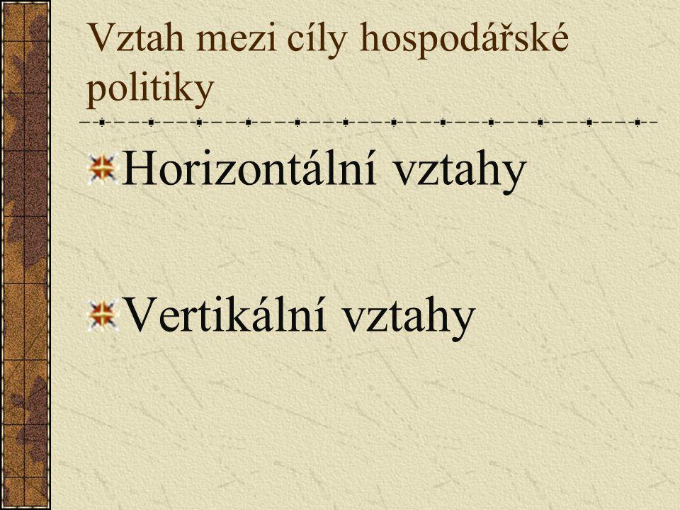 Vztah mezi cíly hospodářské politiky Horizontální vztahy Vertikální vztahy