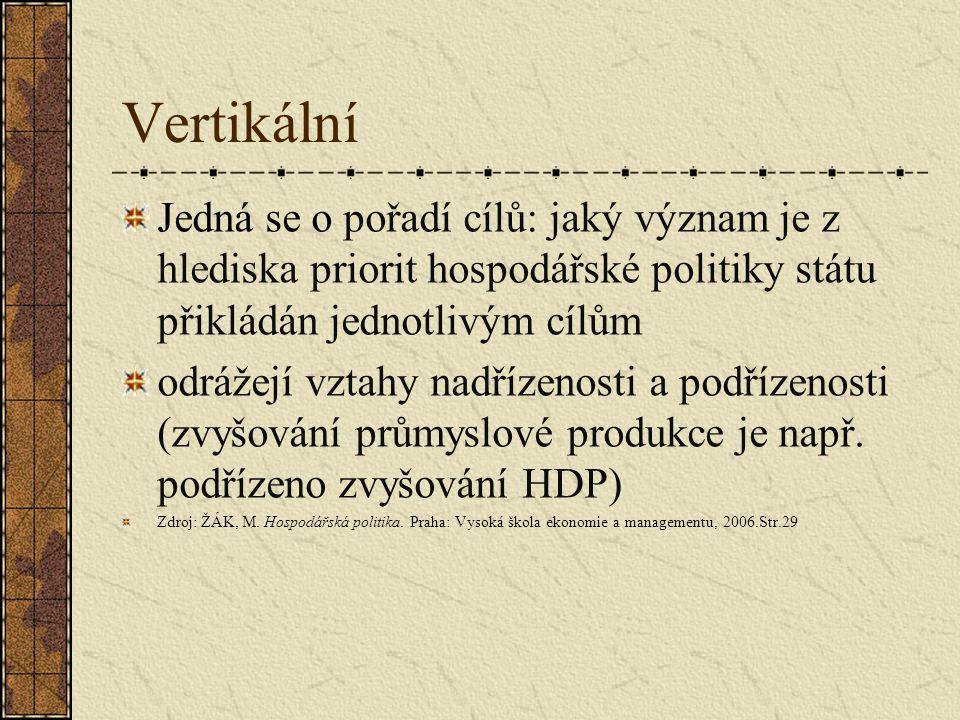 Vertikální Jedná se o pořadí cílů: jaký význam je z hlediska priorit hospodářské politiky státu přikládán jednotlivým cílům odrážejí vztahy nadřízenos
