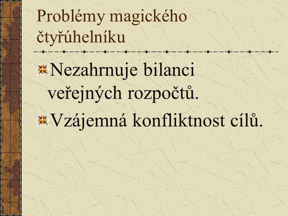 Problémy magického čtyřúhelníku Nezahrnuje bilanci veřejných rozpočtů. Vzájemná konfliktnost cílů.