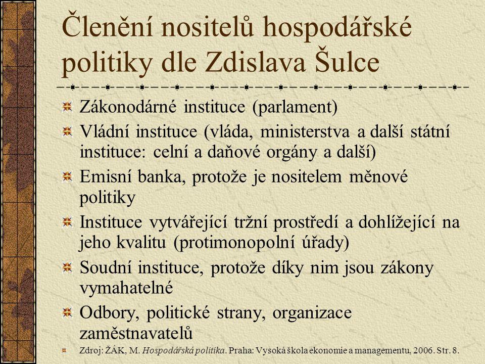 Členění nositelů hospodářské politiky dle Zdislava Šulce Zákonodárné instituce (parlament) Vládní instituce (vláda, ministerstva a další státní instit