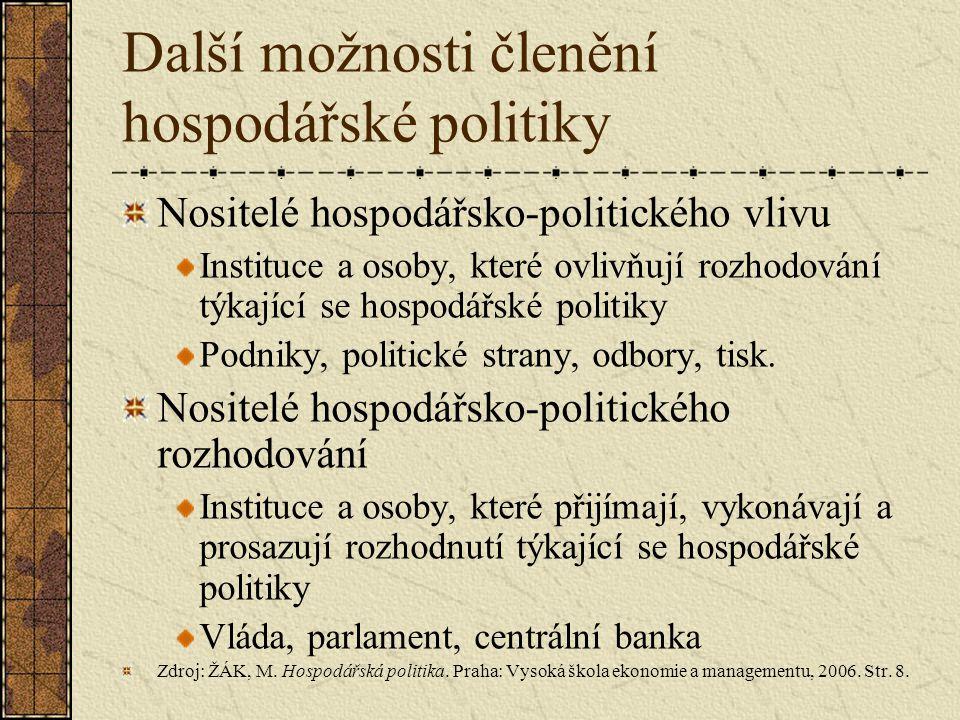 Další možnosti členění hospodářské politiky Nositelé hospodářsko-politického vlivu Instituce a osoby, které ovlivňují rozhodování týkající se hospodář