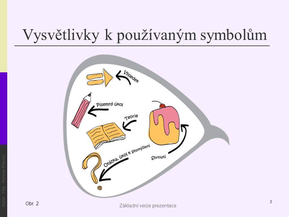 Vysvětlivky k používaným symbolům 3 Obr. 2 Autor: Mgr. Roman Manda Základní verze prezentace