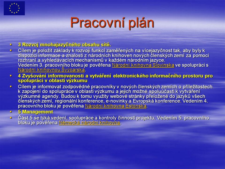 Pracovní plán  3 Rozvoj mnohajazyčného obsahu sítě.