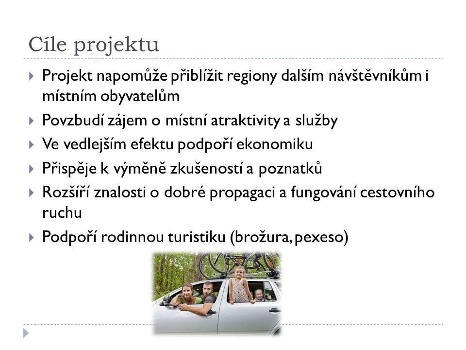 Cíle projektu  Projekt napomůže přiblížit regiony dalším návštěvníkům i místním obyvatelům  Povzbudí zájem o místní atraktivity a služby  Ve vedlej