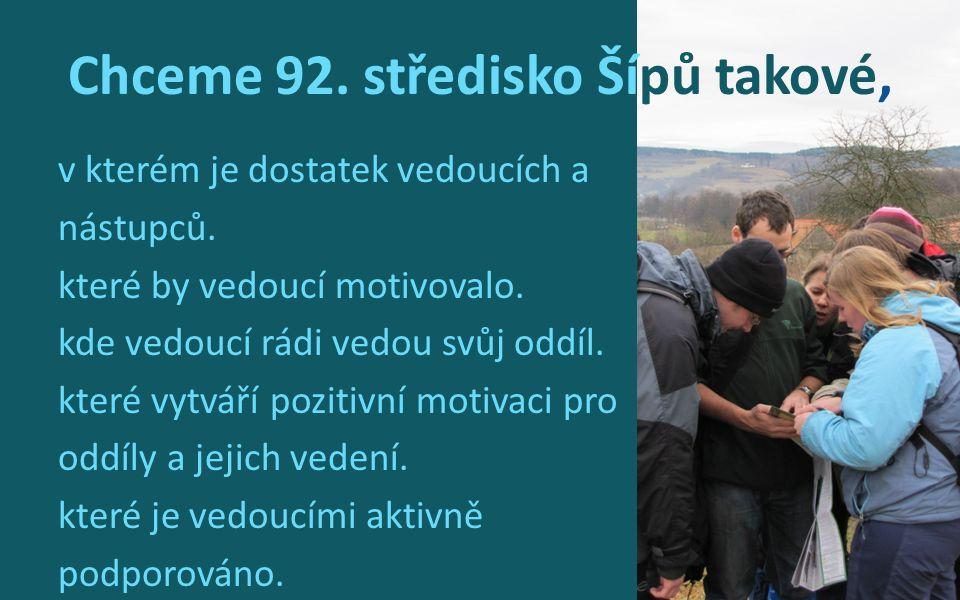 Chceme 92. středisko Šípů takové, v kterém je dostatek vedoucích a nástupců. které by vedoucí motivovalo. kde vedoucí rádi vedou svůj oddíl. které vyt