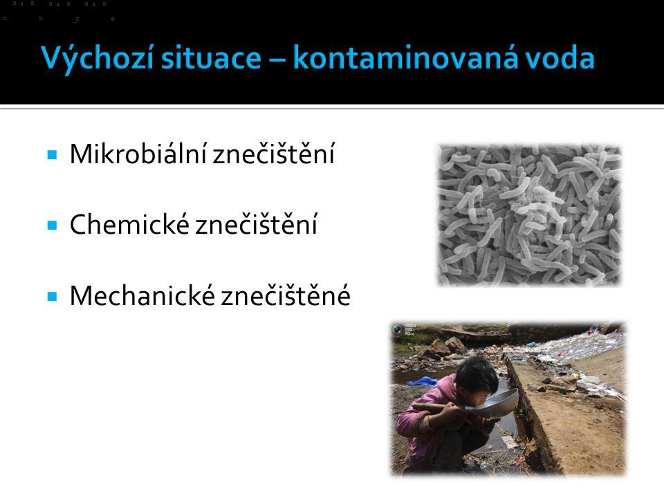  Mikrobiální znečištění  Chemické znečištění  Mechanické znečištěné