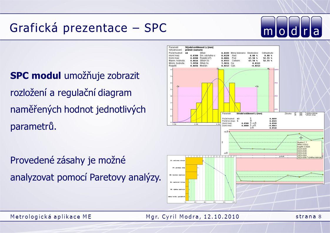 Grafická prezentace – SPC strana 8 Metrologická aplikace MEMgr. Cyril Modra, 12.10.2010 SPC modul umožňuje zobrazit rozložení a regulační diagram namě