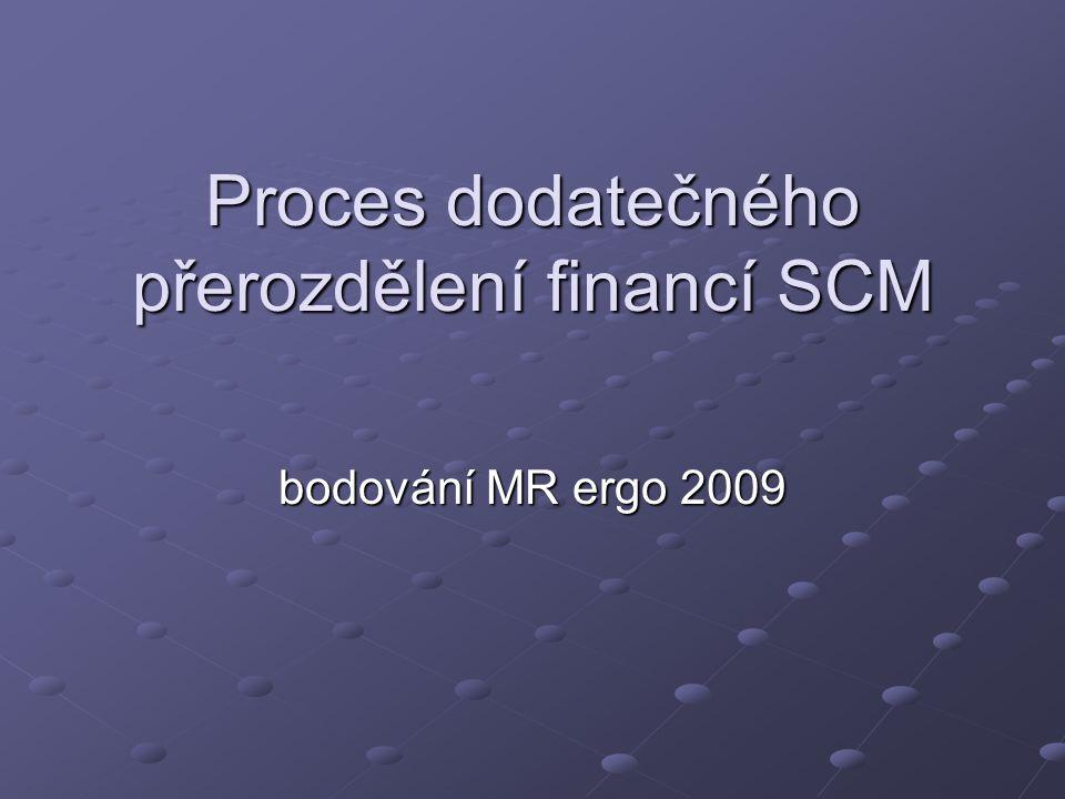 Proces dodatečného přerozdělení financí SCM bodování MR ergo 2009