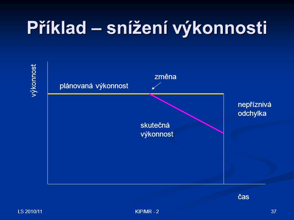 LS 2010/11 37KIP/MR - 2 Příklad – snížení výkonnosti výkonnost čas plánovaná výkonnost skutečná výkonnost změna nepříznivá odchylka