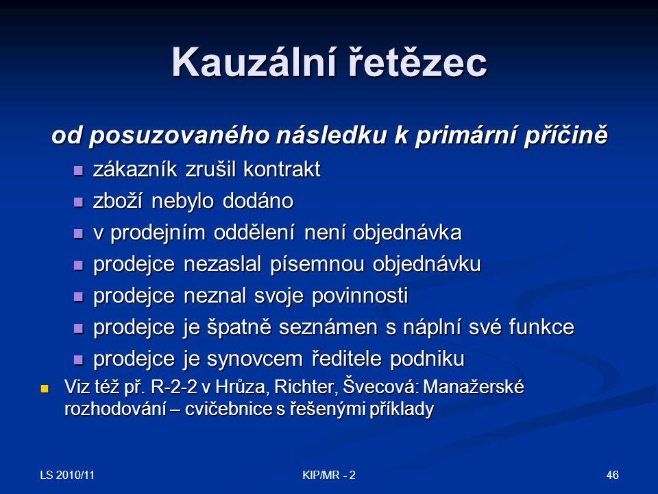 LS 2010/11 46KIP/MR - 2 Kauzální řetězec od posuzovaného následku k primární příčině zákazník zrušil kontrakt zákazník zrušil kontrakt zboží nebylo do