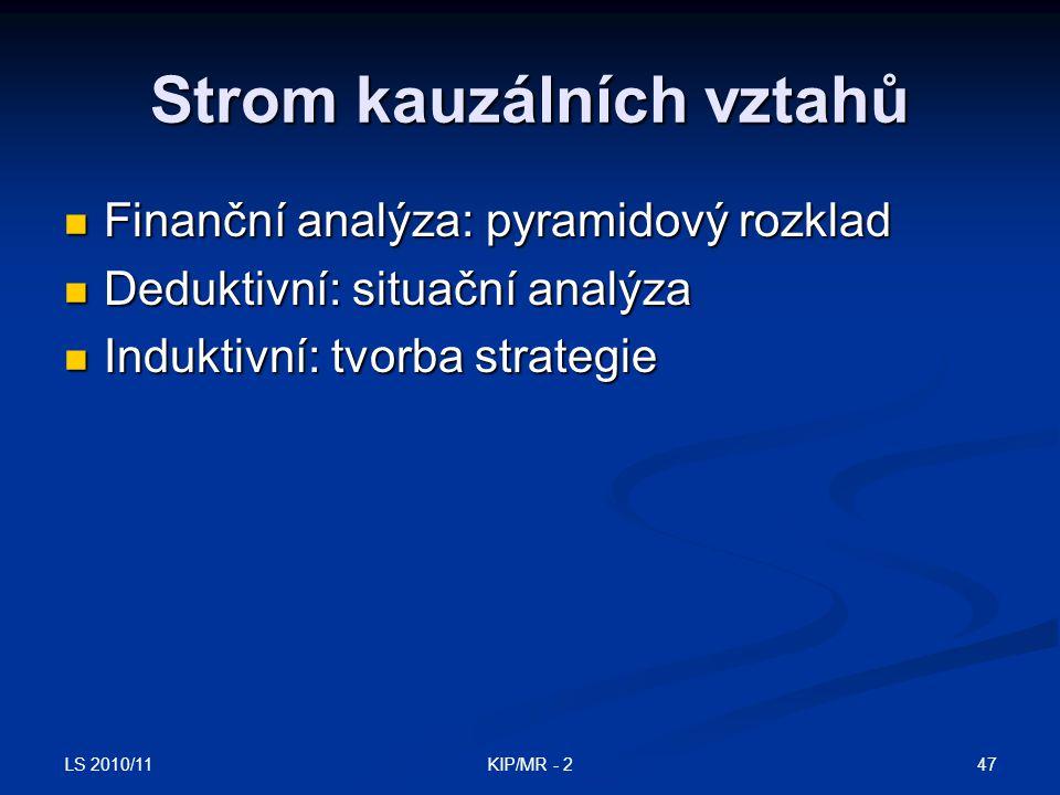 LS 2010/11 47KIP/MR - 2 Strom kauzálních vztahů Finanční analýza: pyramidový rozklad Finanční analýza: pyramidový rozklad Deduktivní: situační analýza