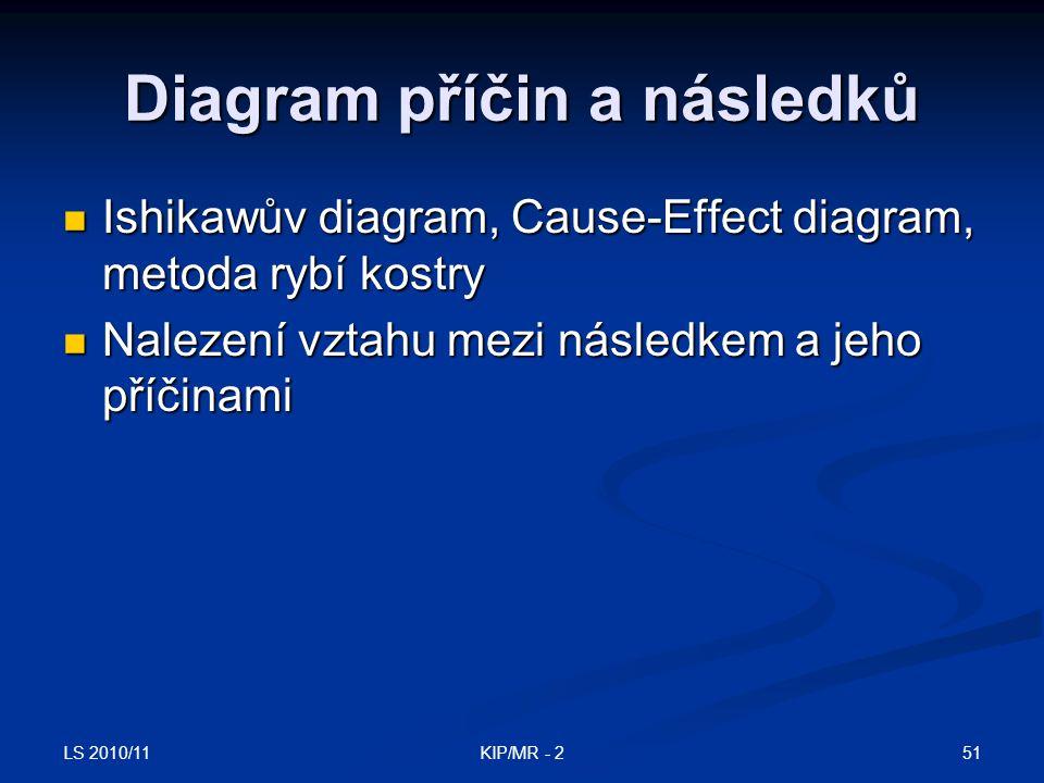 LS 2010/11 51KIP/MR - 2 Diagram příčin a následků Ishikawův diagram, Cause-Effect diagram, metoda rybí kostry Ishikawův diagram, Cause-Effect diagram,
