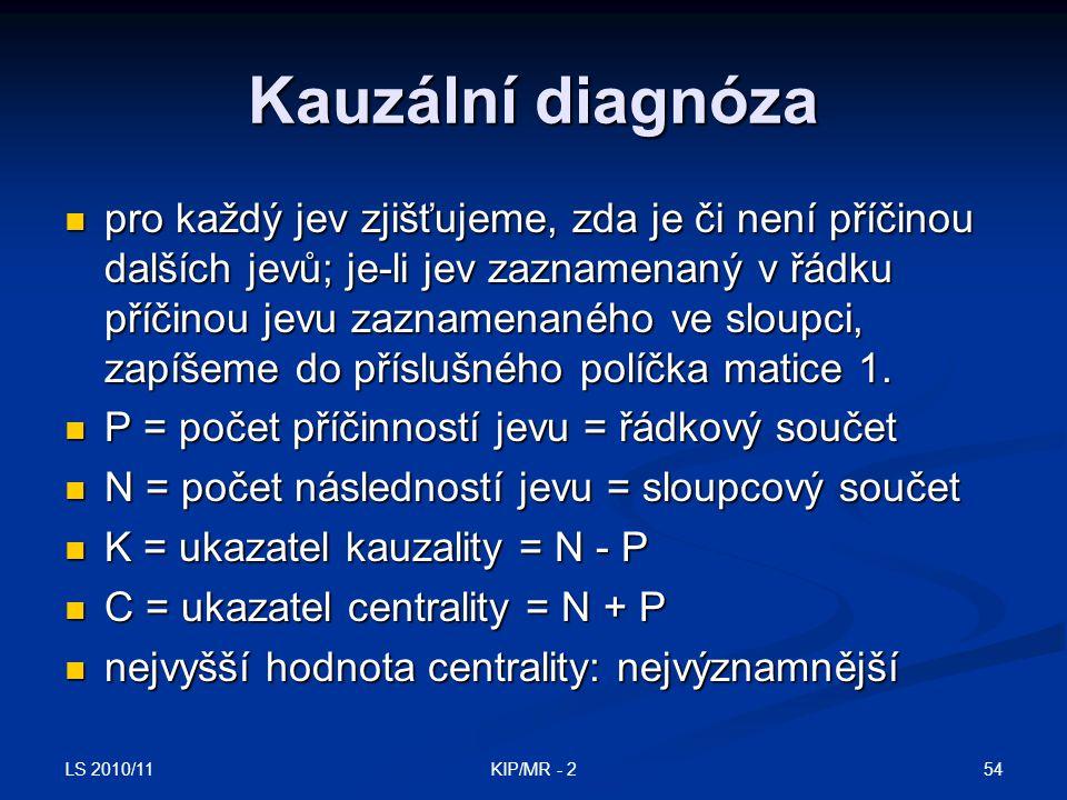 LS 2010/11 54KIP/MR - 2 Kauzální diagnóza pro každý jev zjišťujeme, zda je či není příčinou dalších jevů; je-li jev zaznamenaný v řádku příčinou jevu