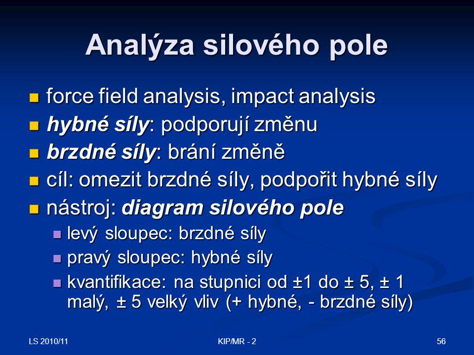 LS 2010/11 56KIP/MR - 2 Analýza silového pole force field analysis, impact analysis force field analysis, impact analysis hybné síly: podporují změnu