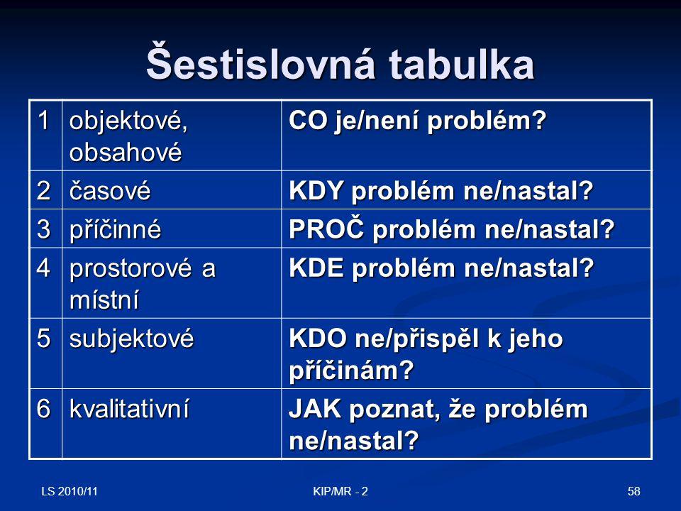 LS 2010/11 58KIP/MR - 2 Šestislovná tabulka 1 objektové, obsahové CO je/není problém? 2časové KDY problém ne/nastal? 3příčinné PROČ problém ne/nastal?