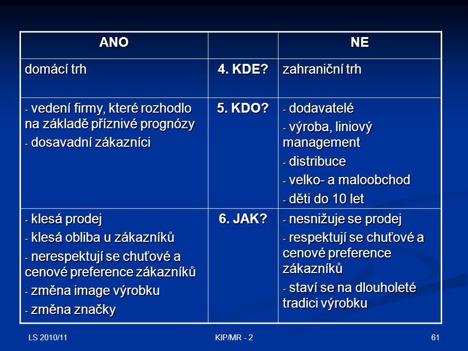 LS 2010/11 61KIP/MR - 2 ANONE domácí trh 4. KDE? zahraniční trh - vedení firmy, které rozhodlo na základě příznivé prognózy - dosavadní zákazníci 5. K