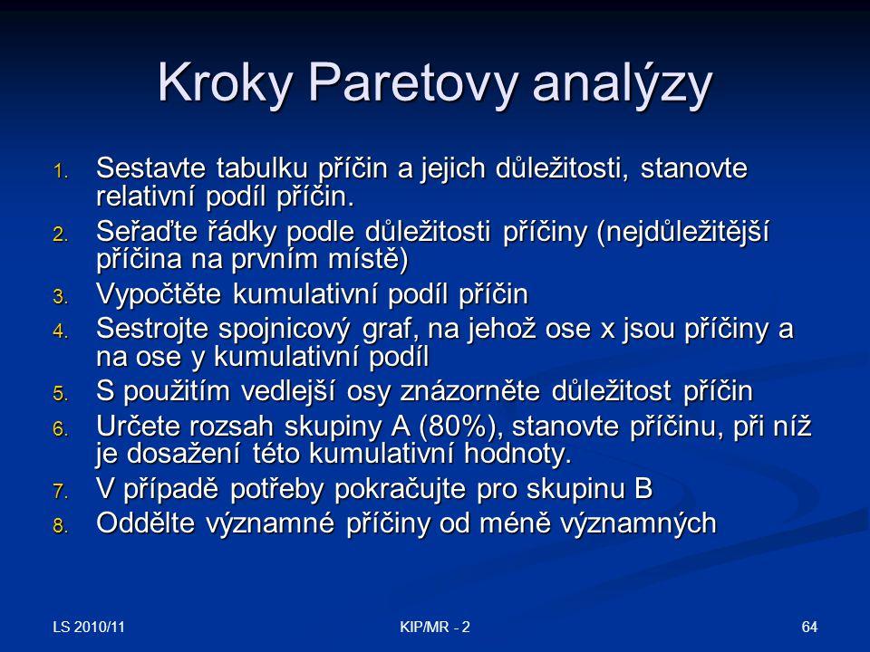 LS 2010/11 64KIP/MR - 2 Kroky Paretovy analýzy 1. Sestavte tabulku příčin a jejich důležitosti, stanovte relativní podíl příčin. 2. Seřaďte řádky podl