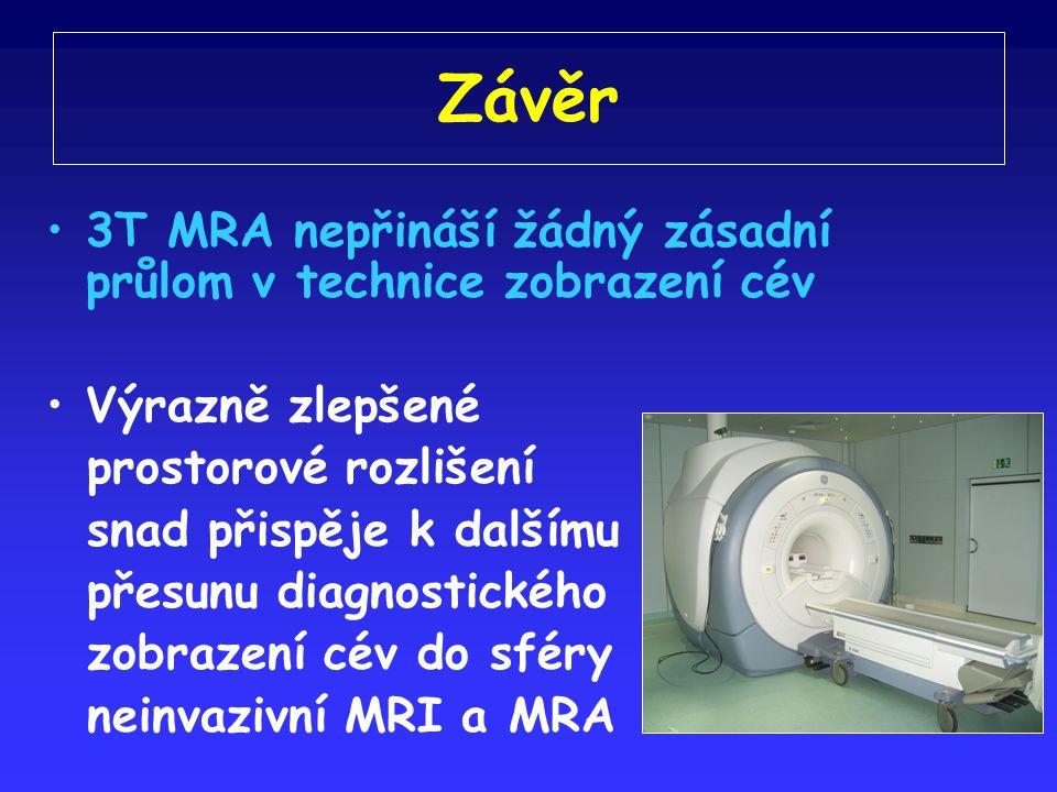 Závěr 3T MRA nepřináší žádný zásadní průlom v technice zobrazení cév Výrazně zlepšené prostorové rozlišení snad přispěje k dalšímu přesunu diagnostického zobrazení cév do sféry neinvazivní MRI a MRA