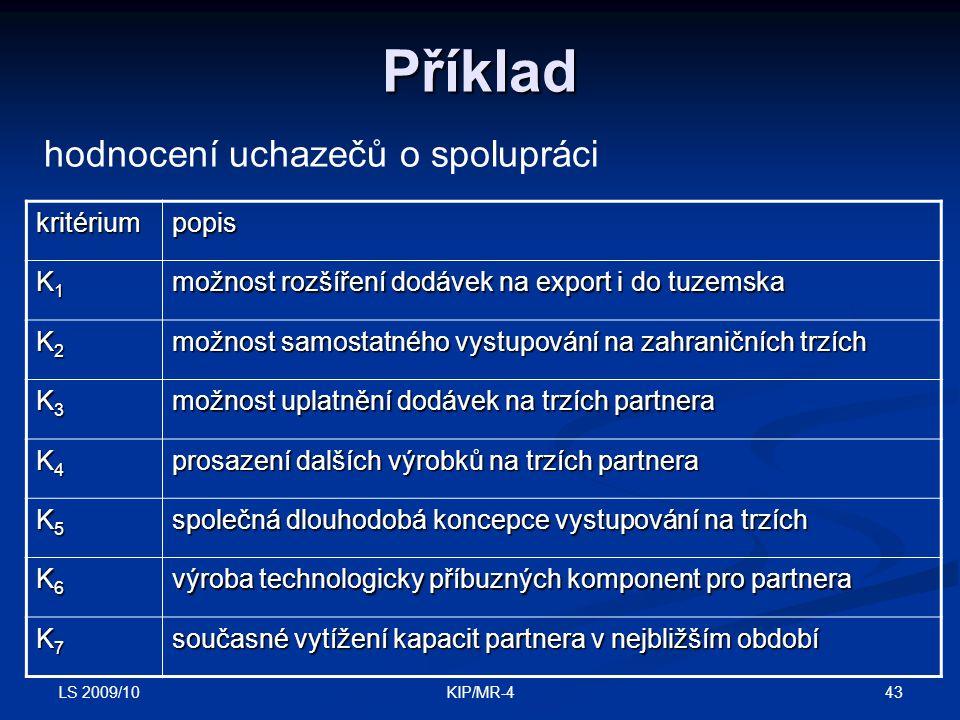 LS 2009/10 43KIP/MR-4 Příklad kritériumpopis K1K1K1K1 možnost rozšíření dodávek na export i do tuzemska K2K2K2K2 možnost samostatného vystupování na z