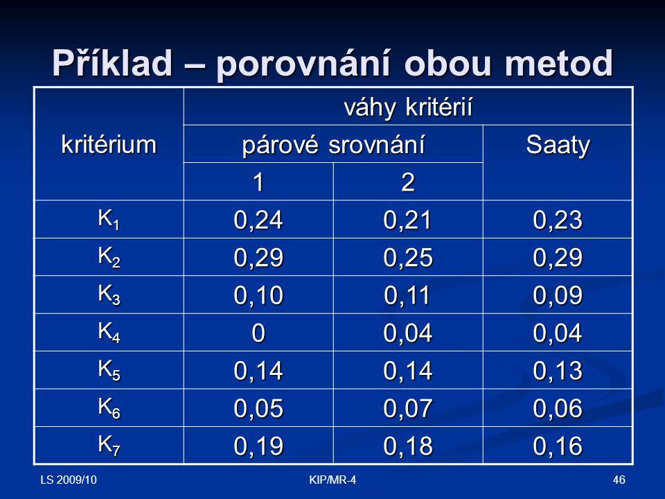 LS 2009/10 46KIP/MR-4 Příklad – porovnání obou metod kritérium váhy kritérií párové srovnání Saaty 12 K1K1K1K10,240,210,23 K2K2K2K20,290,250,29 K3K3K3