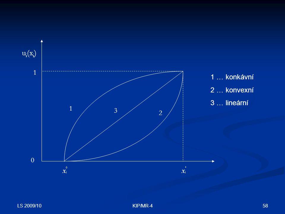 LS 2009/10 58KIP/MR-4 1 3 2 u i (x i ) 1 … konkávní 2 … konvexní 3 … lineární 1 0