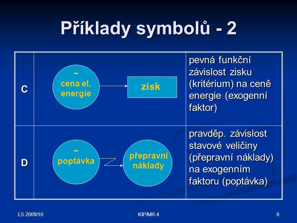 LS 2009/10 8KIP/MR-4 Příklady symbolů - 2 C pevná funkční závislost zisku (kritérium) na ceně energie (exogenní faktor) D pravděp. závislost stavové v