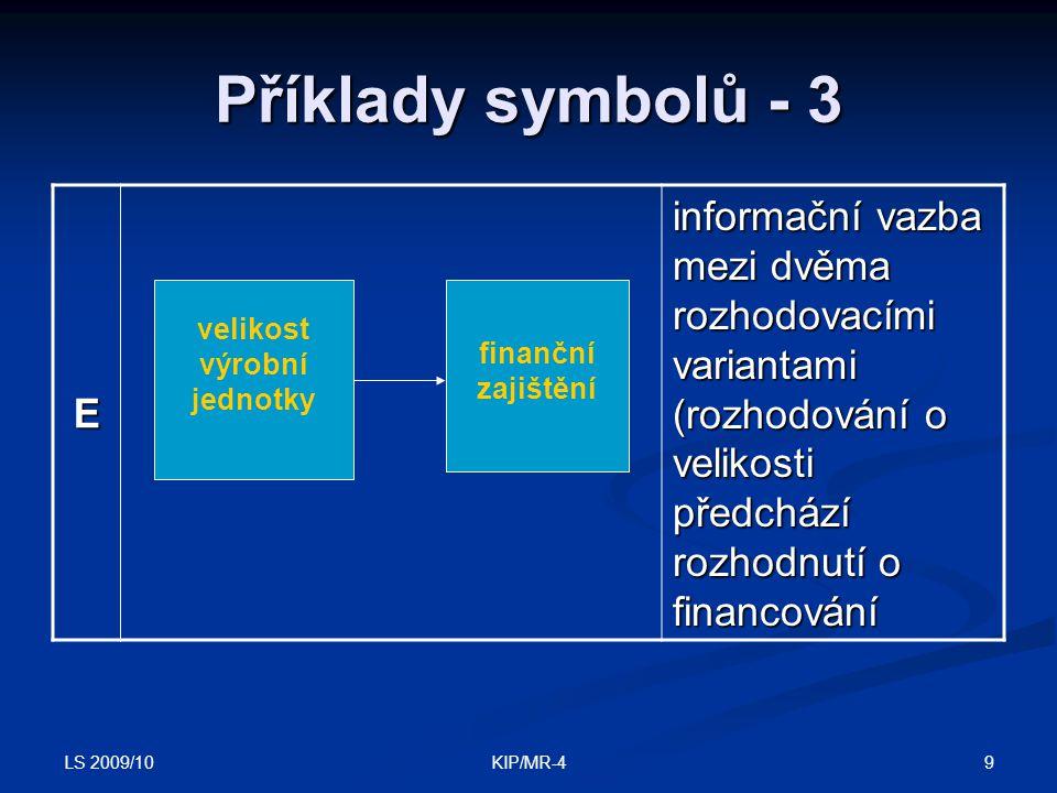 LS 2009/10 9KIP/MR-4 Příklady symbolů - 3 E informační vazba mezi dvěma rozhodovacími variantami (rozhodování o velikosti předchází rozhodnutí o finan
