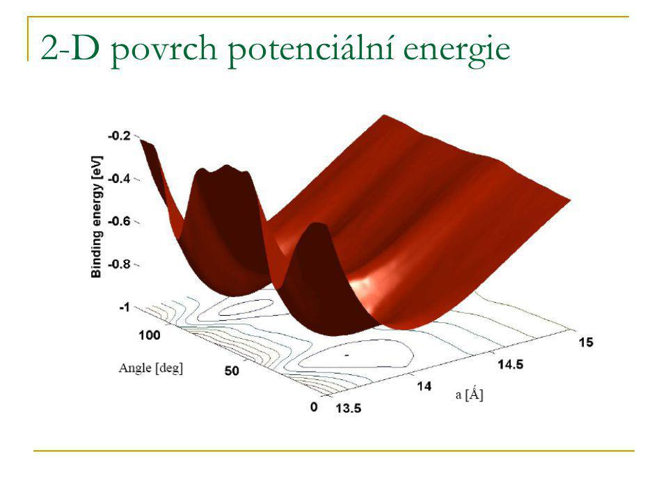 2-D povrch potenciální energie