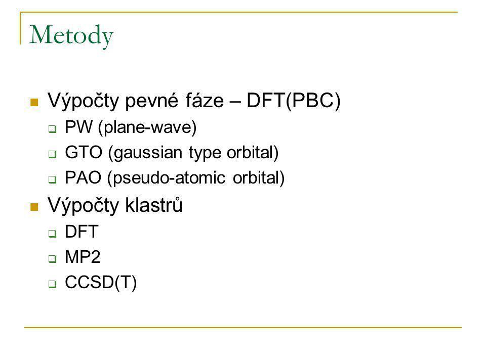 Metody Výpočty pevné fáze – DFT(PBC)  PW (plane-wave)  GTO (gaussian type orbital)  PAO (pseudo-atomic orbital) Výpočty klastrů  DFT  MP2  CCSD(