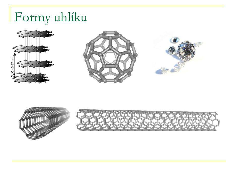 Formy uhlíku