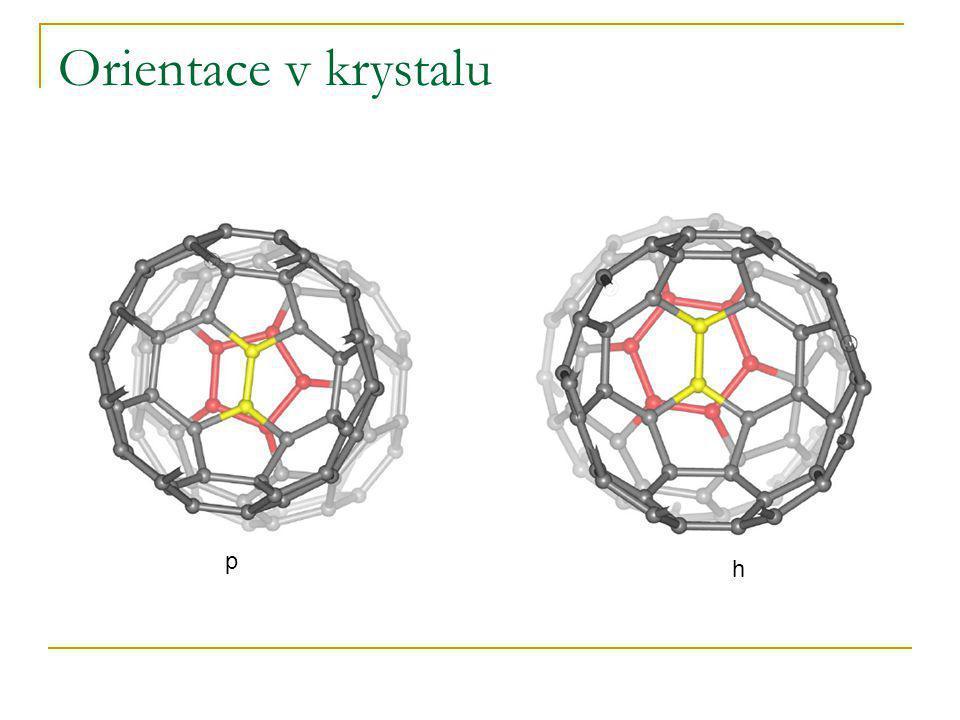 Orientace v krystalu p h