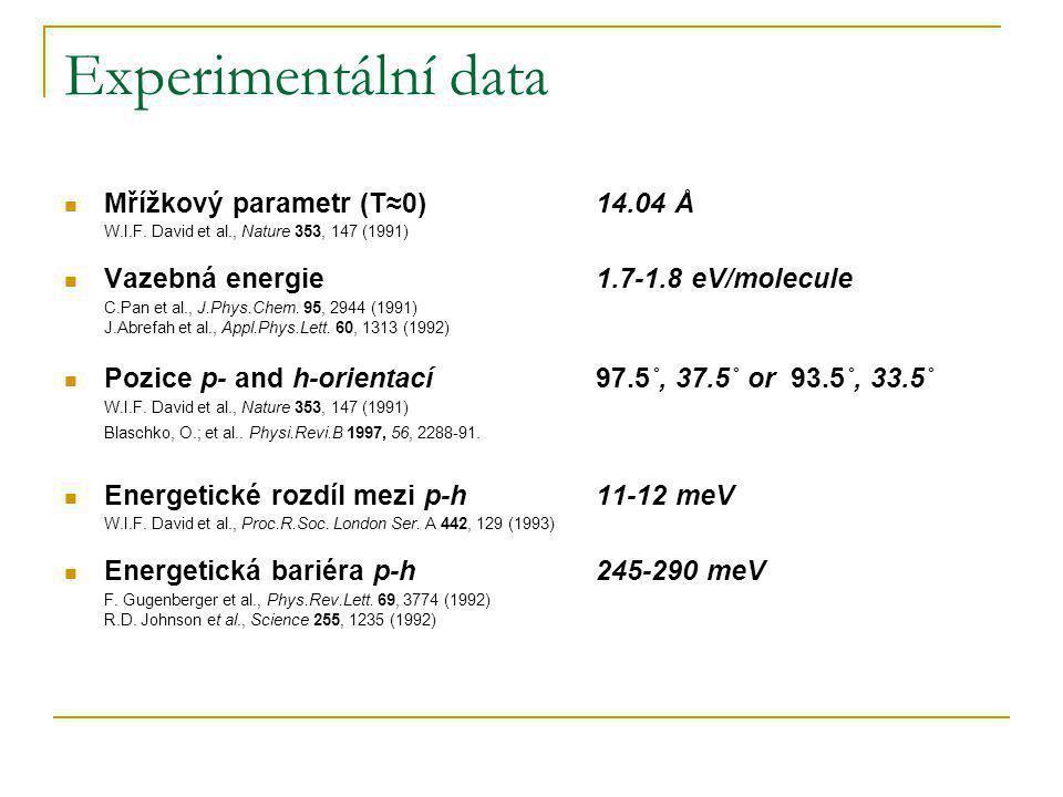 Experimentální data Mřížkový parametr (T≈0)14.04 Å W.I.F. David et al., Nature 353, 147 (1991) Vazebná energie1.7-1.8 eV/molecule C.Pan et al., J.Phys