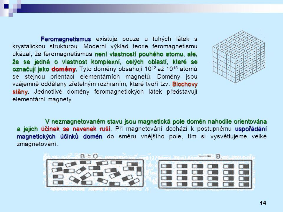 14 Feromagnetismus není vlastností pouhého atomu, ale, že se jedná o vlastnost komplexní, celých oblastí, které se označují jako domény. Blochovy stěn