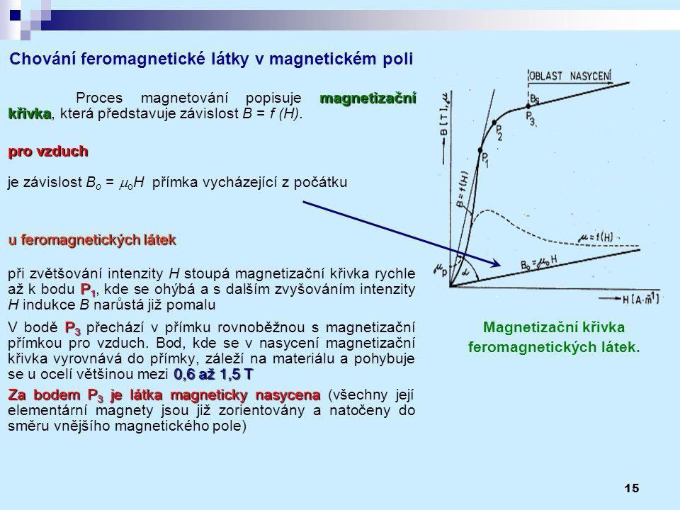 15 Chování feromagnetické látky v magnetickém poli magnetizační křivka Proces magnetování popisuje magnetizační křivka, která představuje závislost B