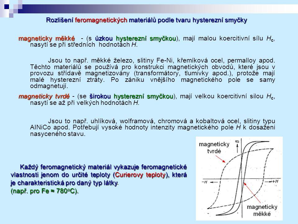 18 Rozlišení feromagnetických materiálů podle tvaru hysterezní smyčky magneticky měkkéúzkou hysterezní smyčkou magneticky měkké - (s úzkou hysterezní
