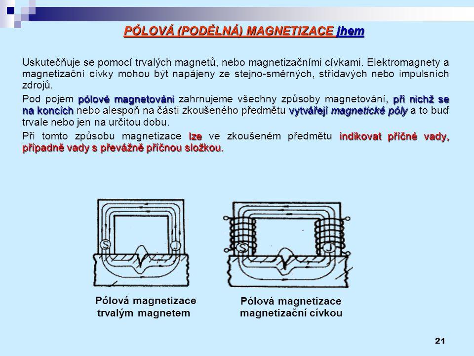 21 Uskutečňuje se pomocí trvalých magnetů, nebo magnetizačními cívkami. Elektromagnety a magnetizační cívky mohou být napájeny ze stejno-směrných, stř